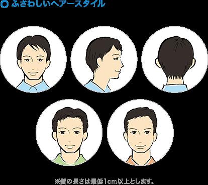 男性の髪色